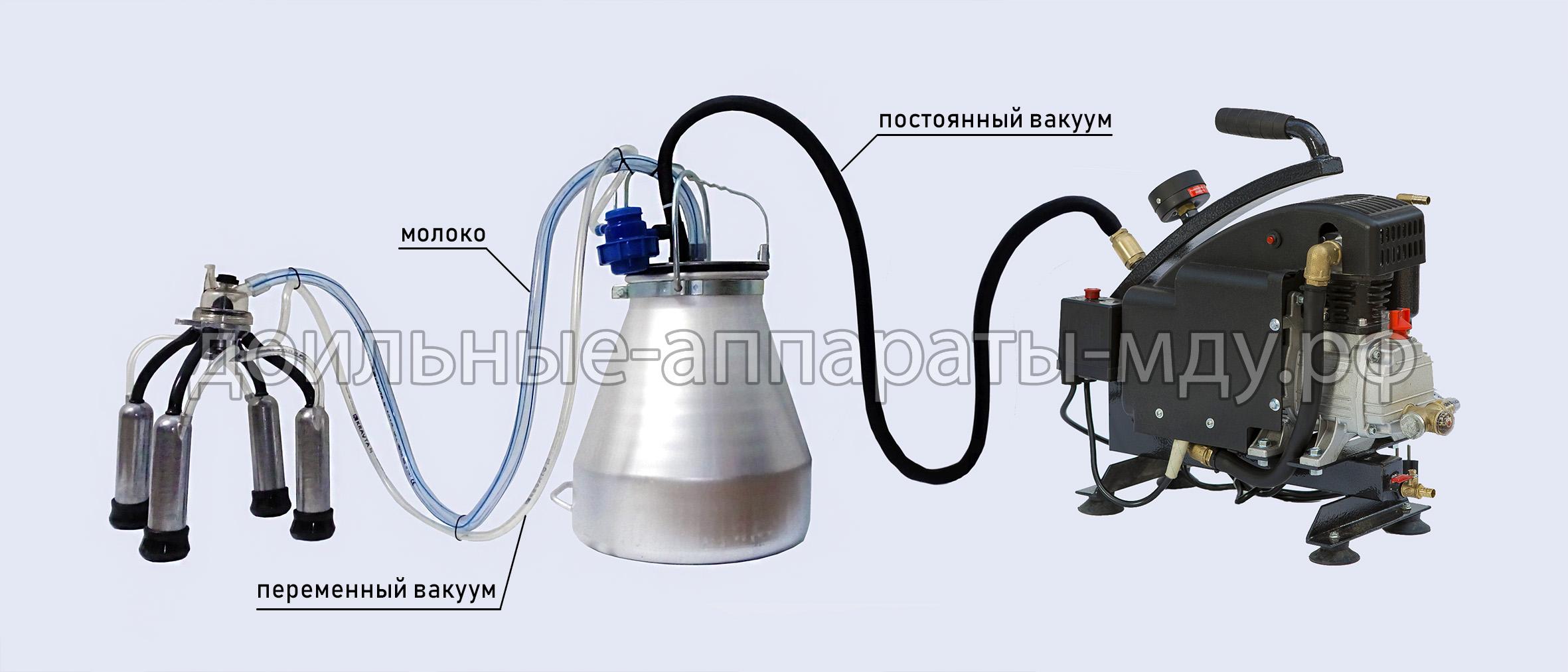 Как работает вакуумный насос для доильного аппарата массажер подушка купить москва