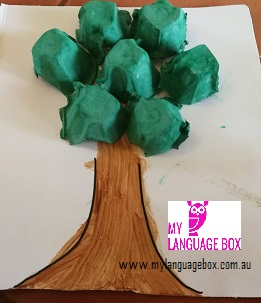Egg carton creative craft for toddlers