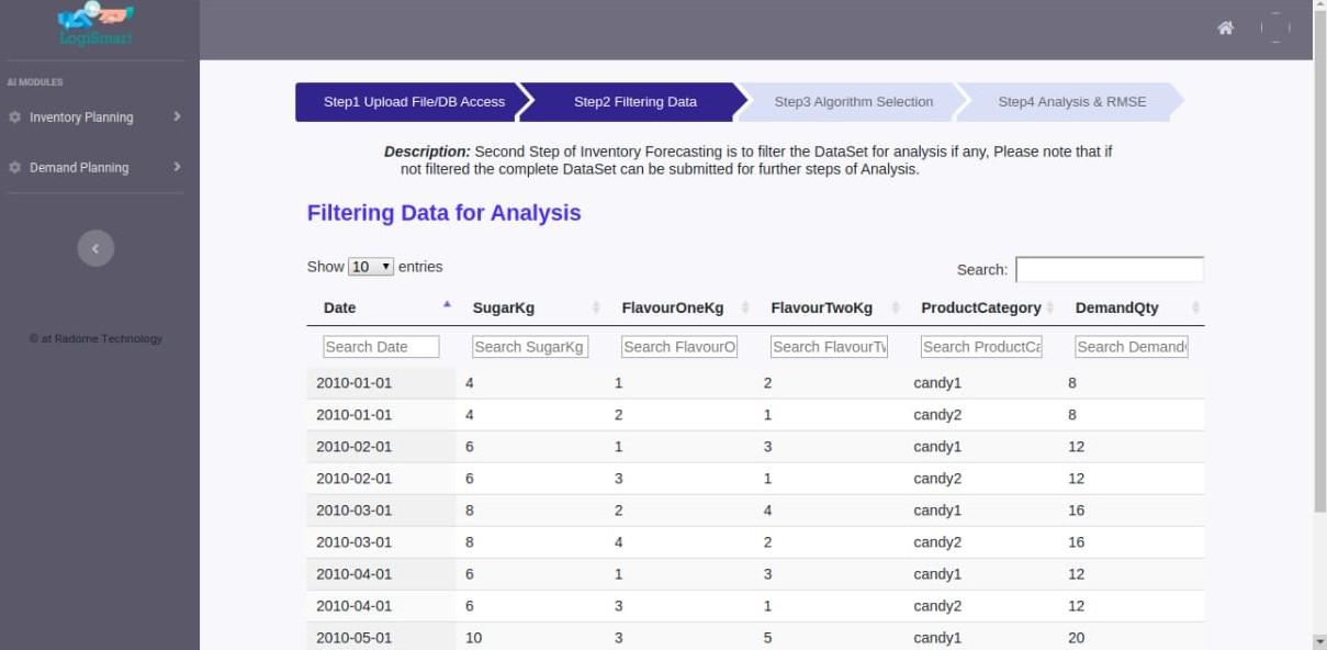 Data Filtering/Sorting