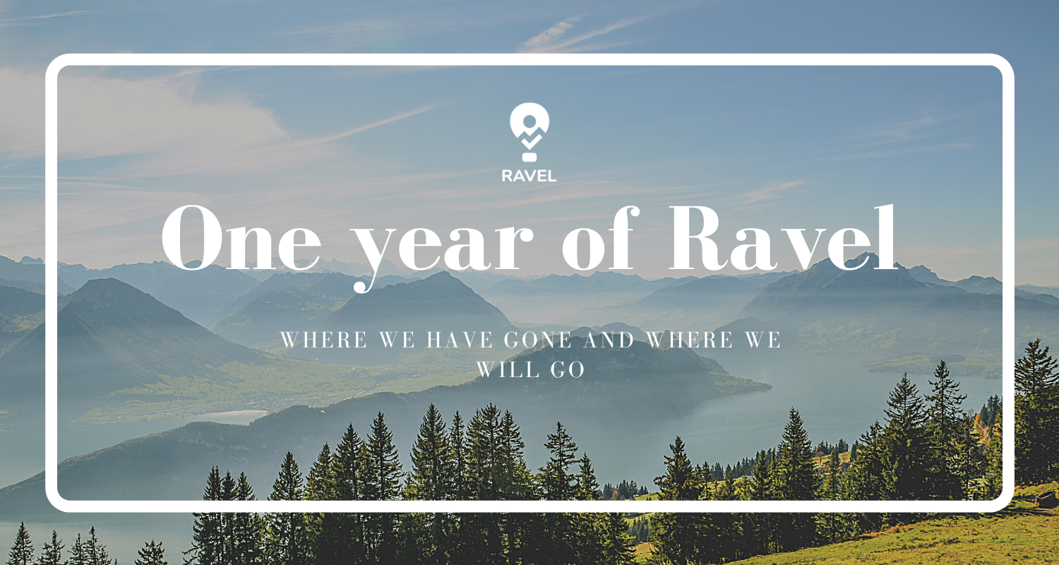 Happy Birthday Ravel: The One Year Anniversary of founding a Travel App Startup