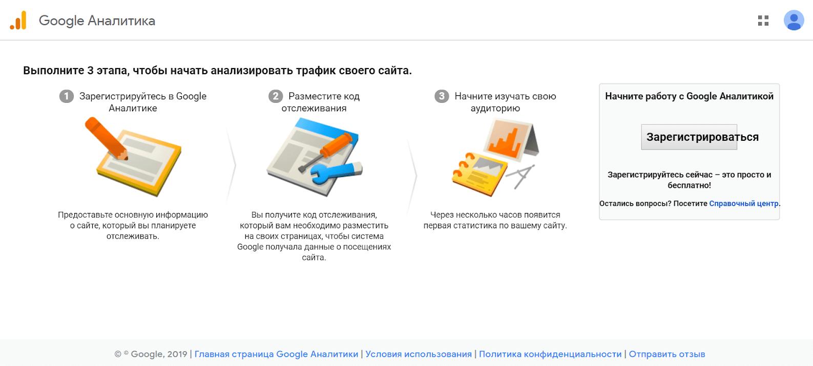 google analytics для ЦА